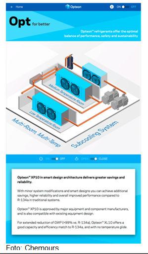 Il refrigerante Opteon™ XP10 (R-513A)… – Tecnoportal